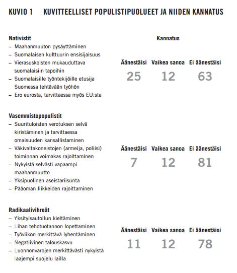 eva-raportti-kuvitteellisetpuolueet